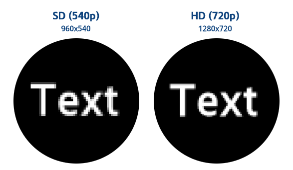 Font Readability According to Resolution