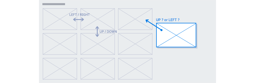 Figure 1-3. Confusion caused by diagonal placement