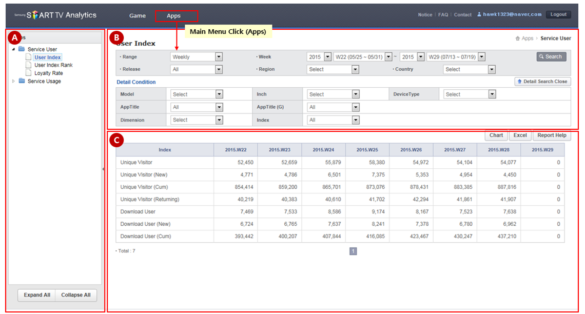 Figure 2. Report Page Layout