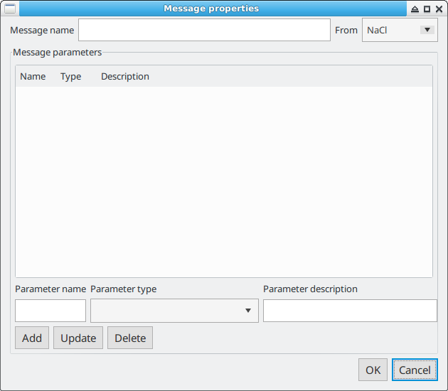Figure 3. Message properties dialog