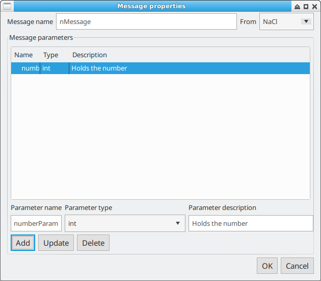 Figure 4. Add message parameters