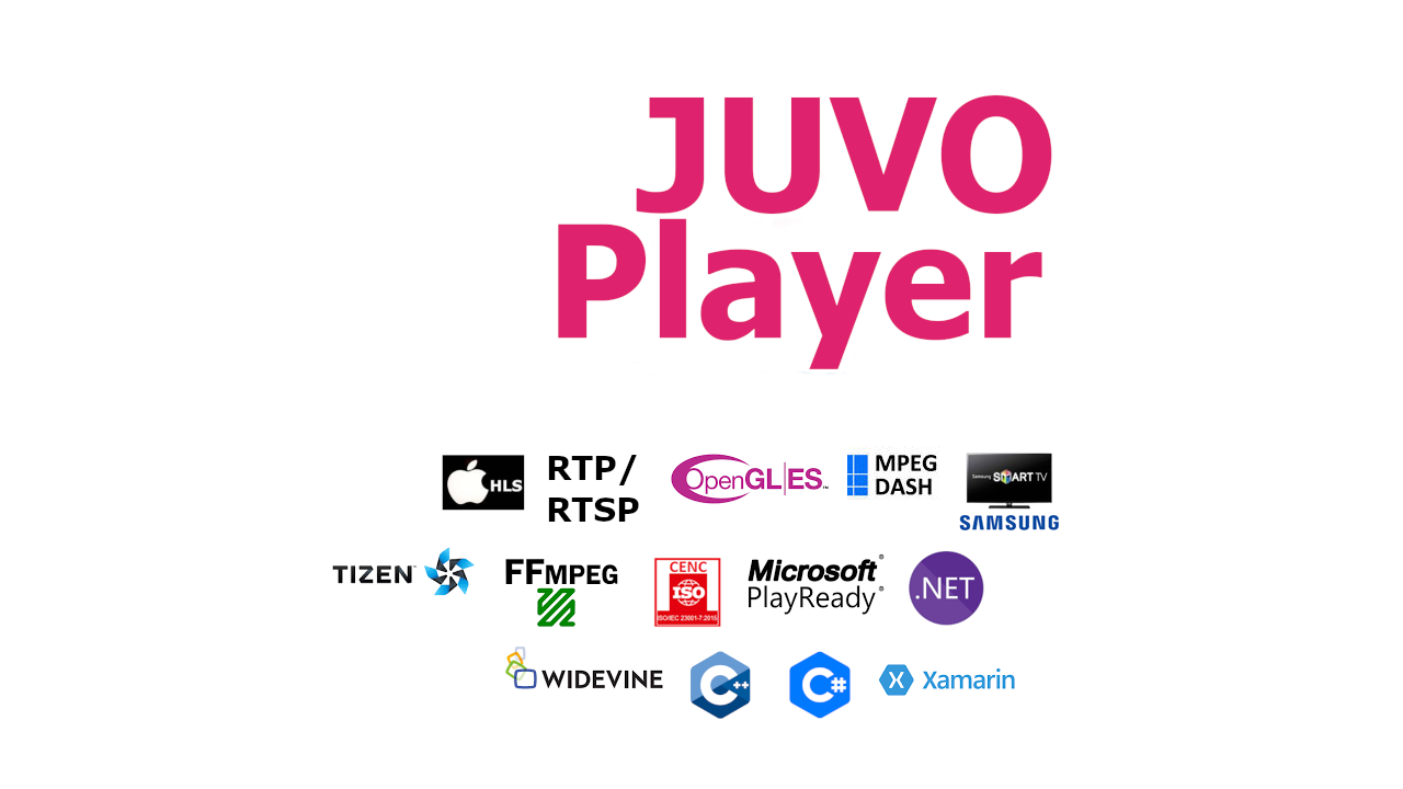 Figure 1. Technologies integrated with JuvoPlayer